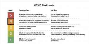 alert system says about the severity of the coronavirus epidemic.