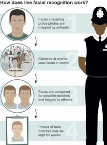 Facial-Recognition: Japanese Software Identifies People With Masks